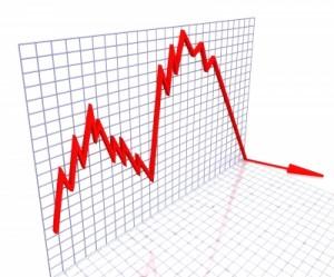 Kapacitáskihasználás elemzése mutatói grafikonon